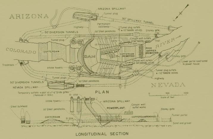 Longitudinal Plans Of The Hoover Dam